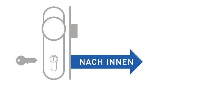 Panik-E-Funktion, Öffnungsstellung